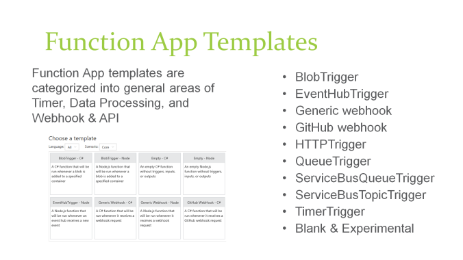 azure-functions-app-templates.png