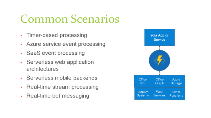 azure-functions-common-scenarios